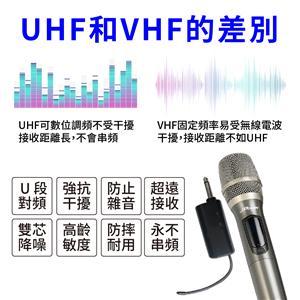 J - POWER JP - UHF - 888 震天雷UHF無線麥克風~功能型